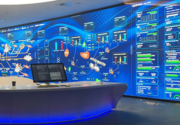 Unified Operations Center